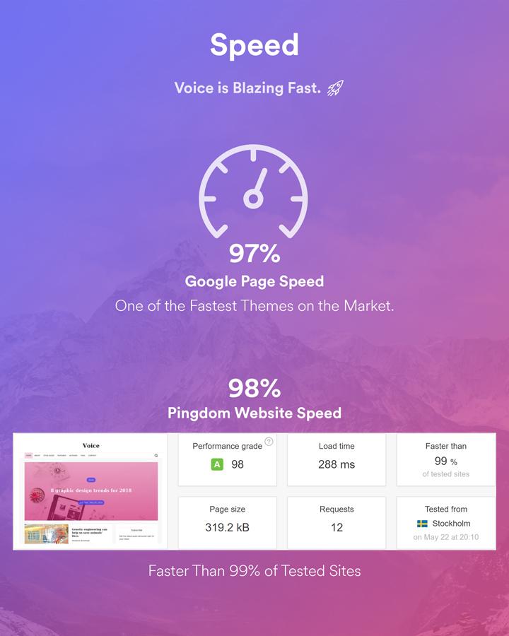 Voice Ghost speed